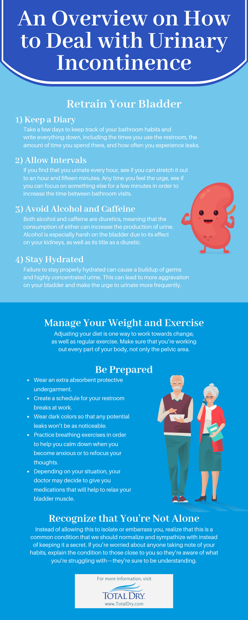 An Overview on How to Deal with Urinary Incontinence infographic
